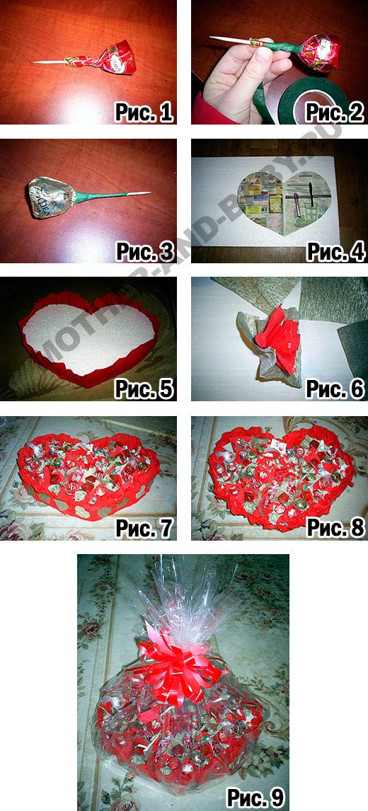 подарок на 14 февраля валентинка из конфет2
